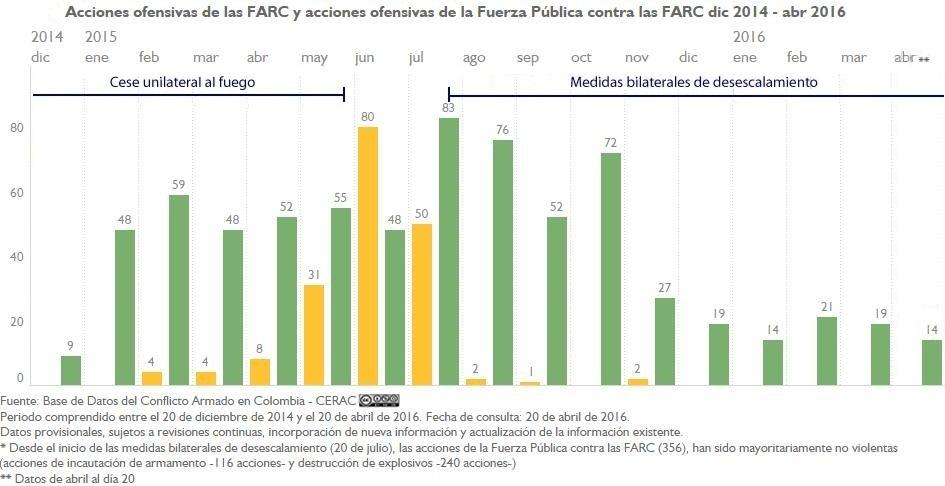 AU FARC y AU FP A FARC mensual 9