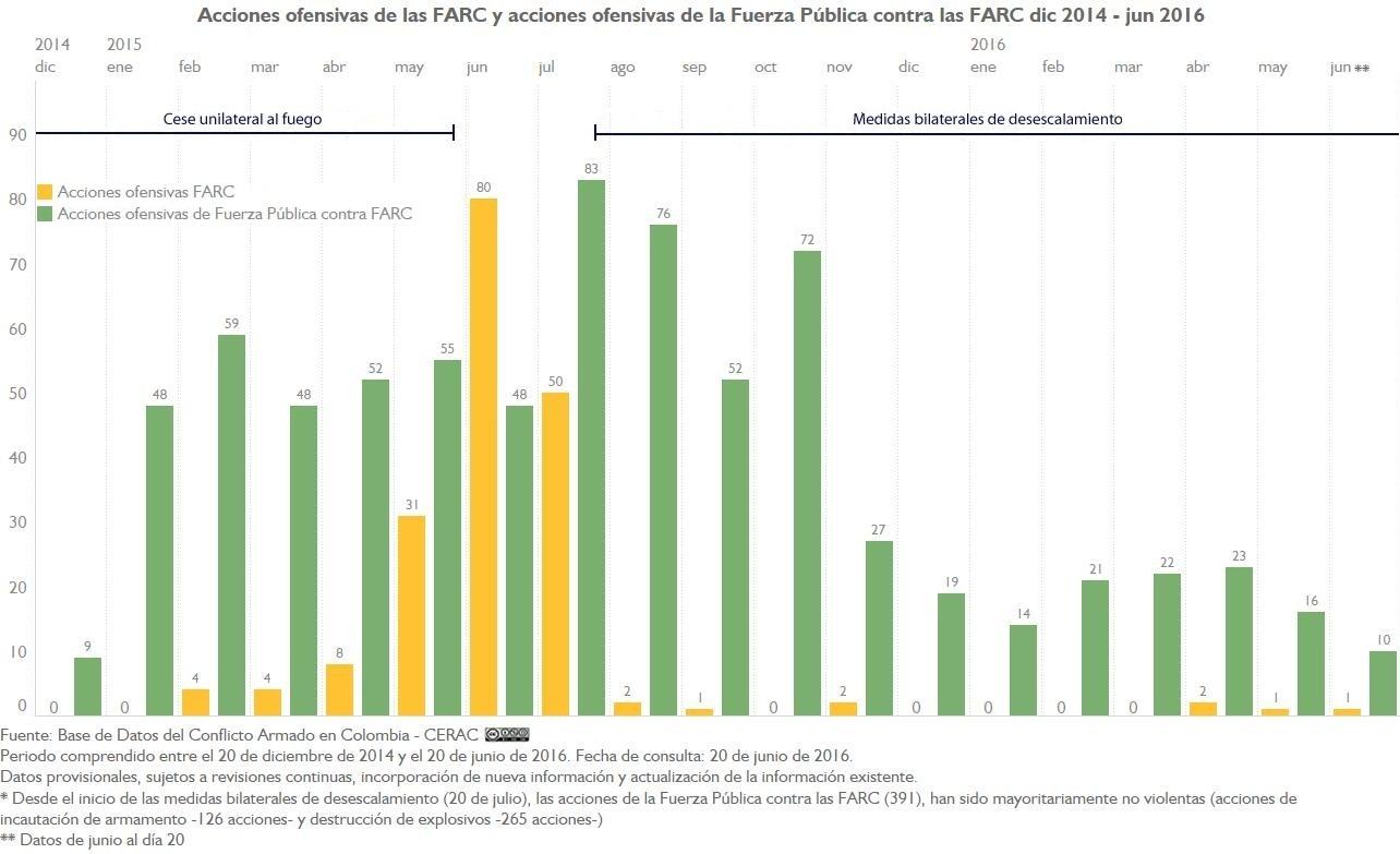 AU FARC y AU FP A FARC mensual 11